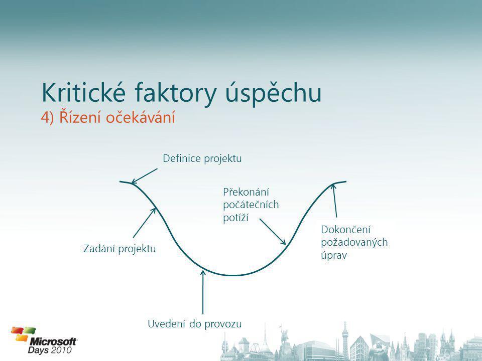 Kritické faktory úspěchu 4) Řízení očekávání Uvedení do provozu Definice projektu Zadání projektu Překonání počátečních potíží Dokončení požadovaných úprav