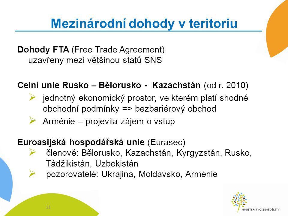 Mezinárodní dohody v teritoriu Dohody FTA (Free Trade Agreement) uzavřeny mezi většinou států SNS Celní unie Rusko – Bělorusko - Kazachstán (od r. 201