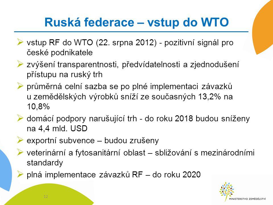 Ruská federace – vstup do WTO  vstup RF do WTO (22. srpna 2012) - pozitivní signál pro české podnikatele  zvýšení transparentnosti, předvídatelnosti