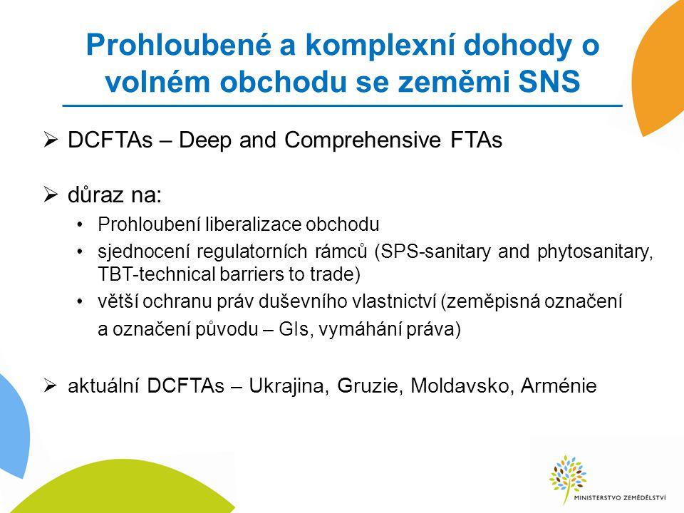 Prohloubené a komplexní dohody o volném obchodu se zeměmi SNS  DCFTAs – Deep and Comprehensive FTAs  důraz na: Prohloubení liberalizace obchodu sjed