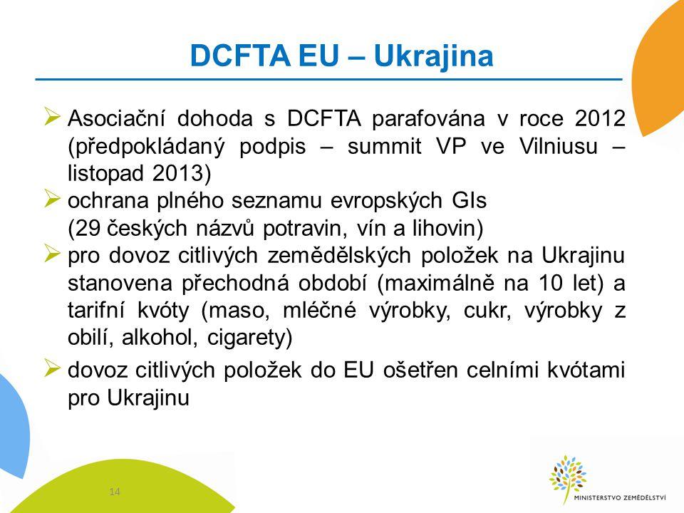 DCFTA EU – Ukrajina  Asociační dohoda s DCFTA parafována v roce 2012 (předpokládaný podpis – summit VP ve Vilniusu – listopad 2013)  ochrana plného