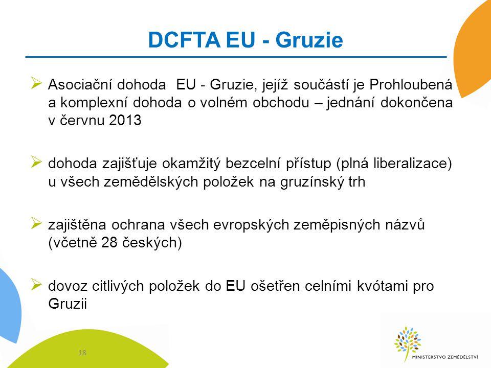 DCFTA EU - Gruzie  Asociační dohoda EU - Gruzie, jejíž součástí je Prohloubená a komplexní dohoda o volném obchodu – jednání dokončena v červnu 2013
