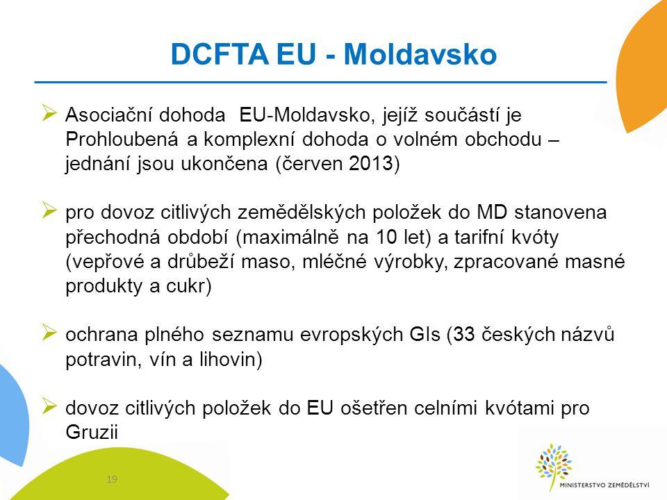 DCFTA EU - Moldavsko  Asociační dohoda EU-Moldavsko, jejíž součástí je Prohloubená a komplexní dohoda o volném obchodu – jednání jsou ukončena (červe