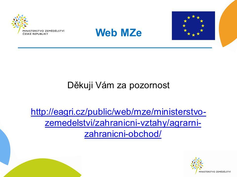 Web MZe Děkuji Vám za pozornost http://eagri.cz/public/web/mze/ministerstvo- zemedelstvi/zahranicni-vztahy/agrarni- zahranicni-obchod/