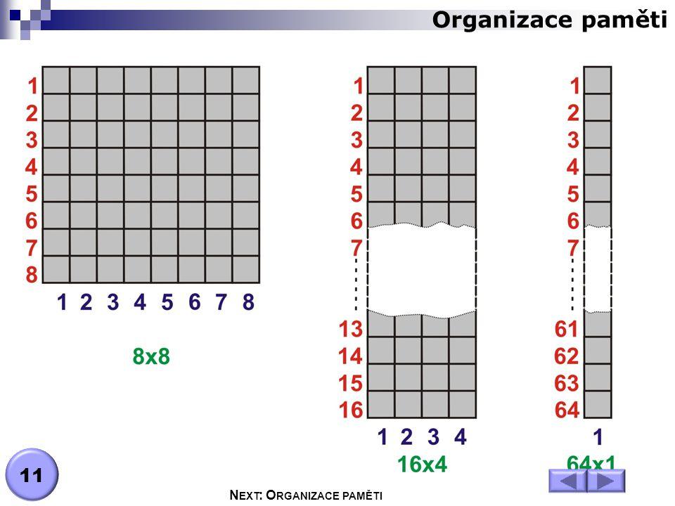 Organizace paměti N EXT : O RGANIZACE PAMĚTI 11