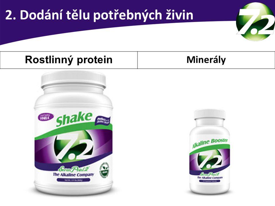 2. Dodání tělu potřebných živin Rostlinný protein Minerály