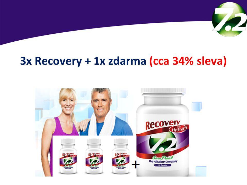 3x Recovery + 1x zdarma (cca 34% sleva) Více vodíku za méně peněz