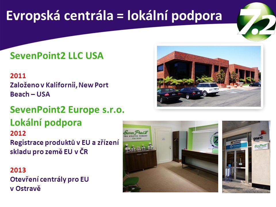 SevenPoint2 LLC USA 2011 Založeno v Kalifornii, New Port Beach – USA SevenPoint2 Europe s.r.o. Lokální podpora 2012 Registrace produktů v EU a zřízení