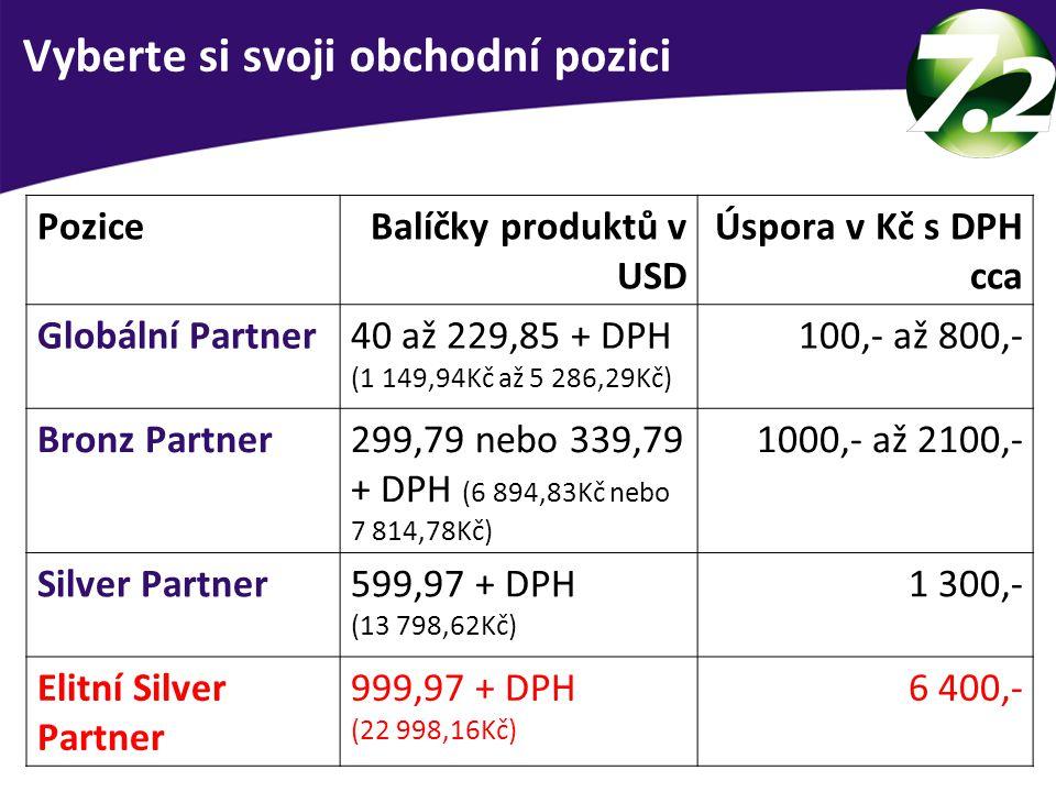 Vyberte si svoji obchodní pozici PoziceBalíčky produktů v USD Úspora v Kč s DPH cca Globální Partner40 až 229,85 + DPH (1 149,94Kč až 5 286,29Kč) 100,- až 800,- Bronz Partner299,79 nebo 339,79 + DPH (6 894,83Kč nebo 7 814,78Kč) 1000,- až 2100,- Silver Partner599,97 + DPH (13 798,62Kč) 1 300,- Elitní Silver Partner 999,97 + DPH (22 998,16Kč) 6 400,-