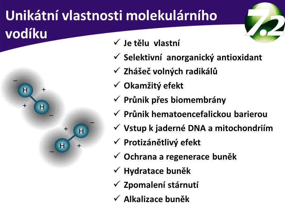 Vodík je 1000x menší než buňky bakteriální a živočišné Velikost H2 = 0.24nm / Nanometrů Nanometr = 1 miliardtina metru.