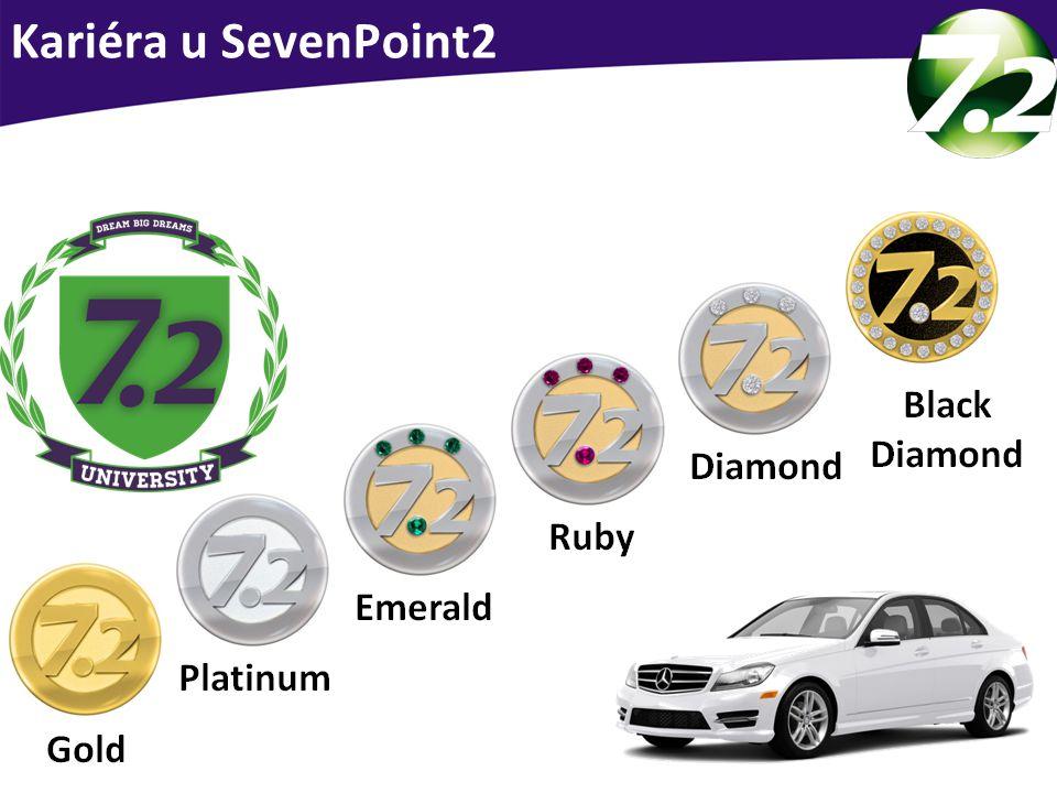 Kariéra u SevenPoint2