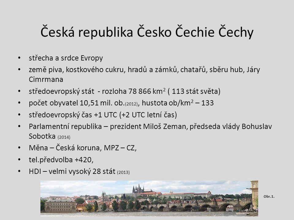 Česká republika Česko Čechie Čechy střecha a srdce Evropy země piva, kostkového cukru, hradů a zámků, chatařů, sběru hub, Járy Cimrmana středoevropský