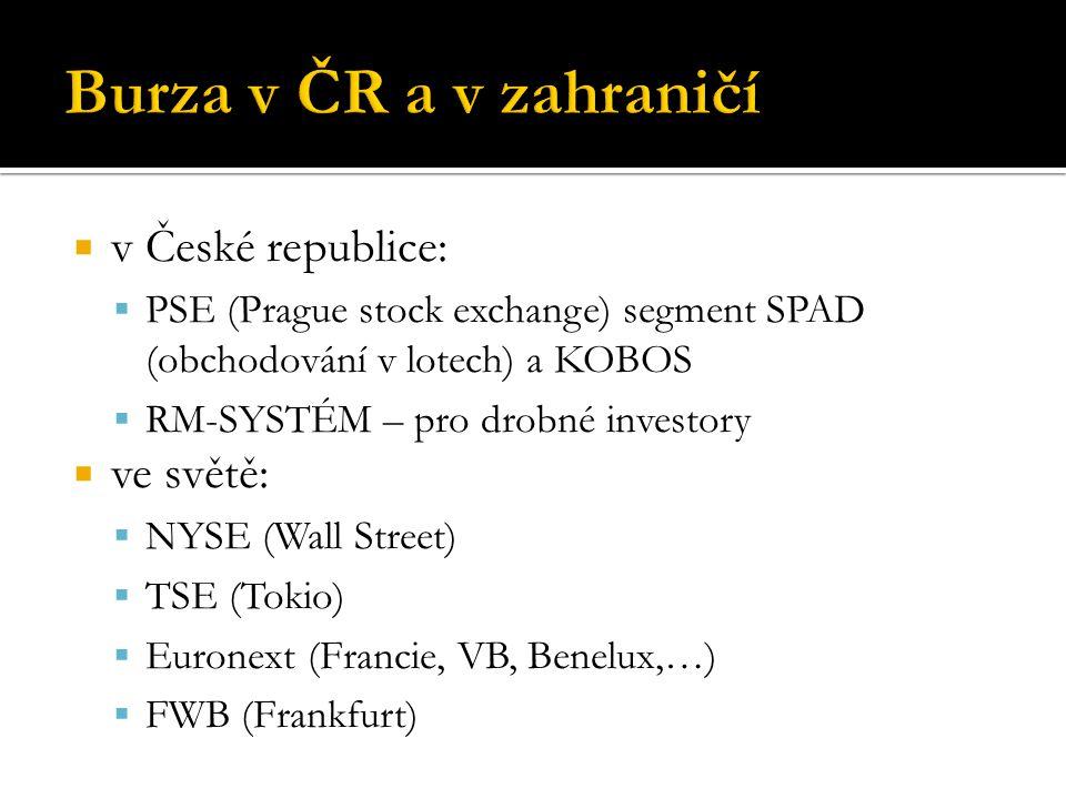  v České republice:  PSE (Prague stock exchange) segment SPAD (obchodování v lotech) a KOBOS  RM-SYSTÉM – pro drobné investory  ve světě:  NYSE (