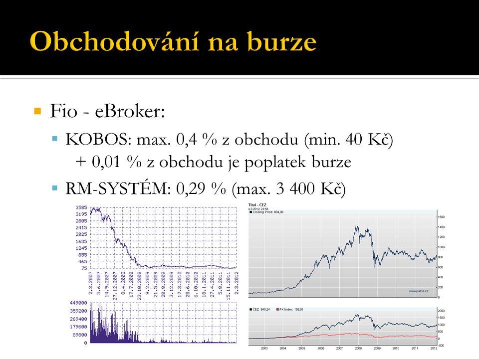 Fio - eBroker:  KOBOS: max. 0,4 % z obchodu (min. 40 Kč) + 0,01 % z obchodu je poplatek burze  RM-SYSTÉM: 0,29 % (max. 3 400 Kč)