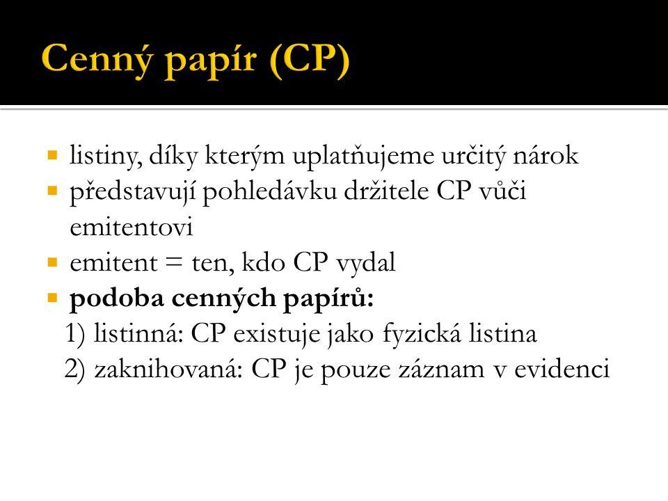  listiny, díky kterým uplatňujeme určitý nárok  představují pohledávku držitele CP vůči emitentovi  emitent = ten, kdo CP vydal  podoba cenných pa