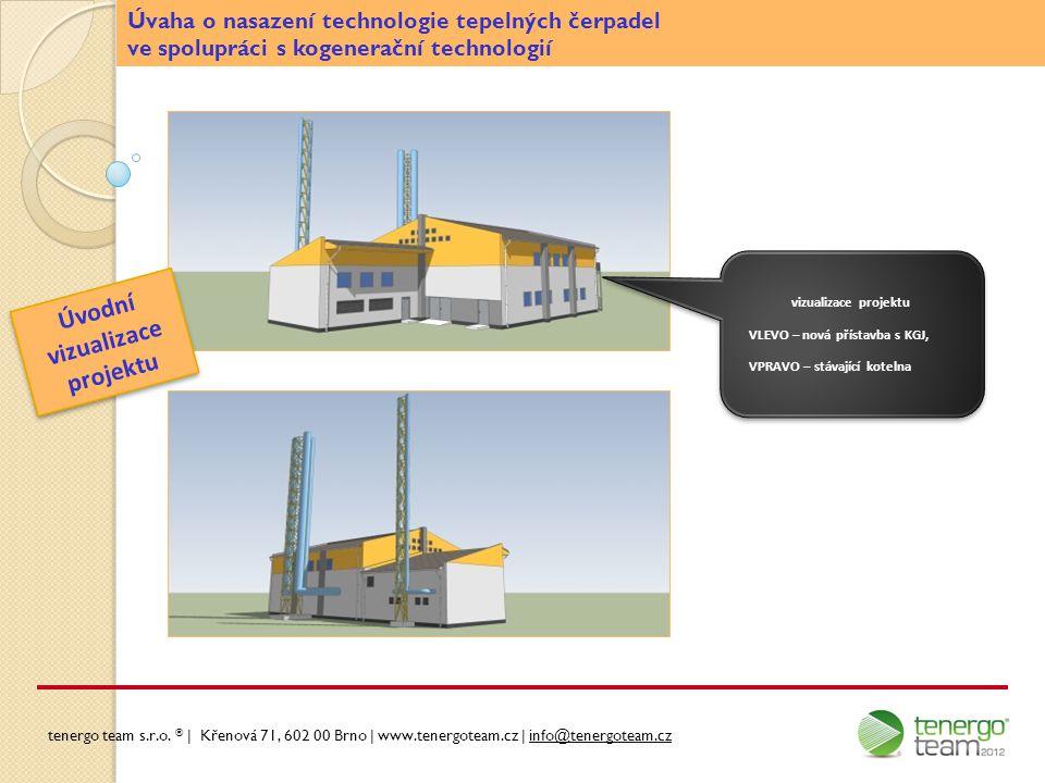 Úvaha o nasazení technologie tepelných čerpadel ve spolupráci s kogenerační technologií vizualizace projektu VLEVO – nová přístavba s KGJ, VPRAVO – st