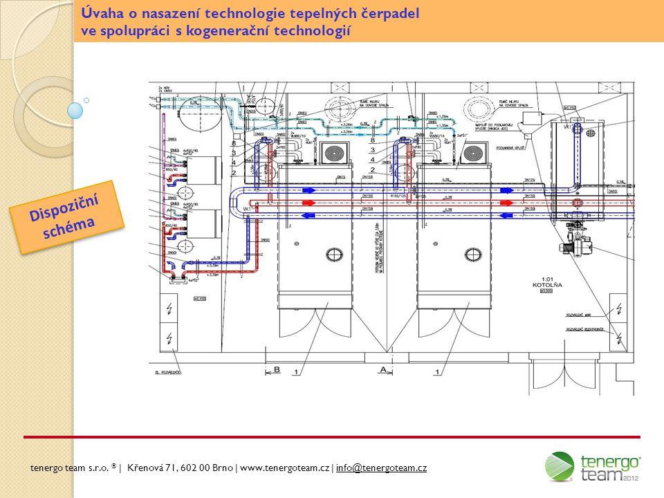 Úvaha o nasazení technologie tepelných čerpadel ve spolupráci s kogenerační technologií Dispoziční schéma tenergo team s.r.o. ® | Křenová 71, 602 00 B
