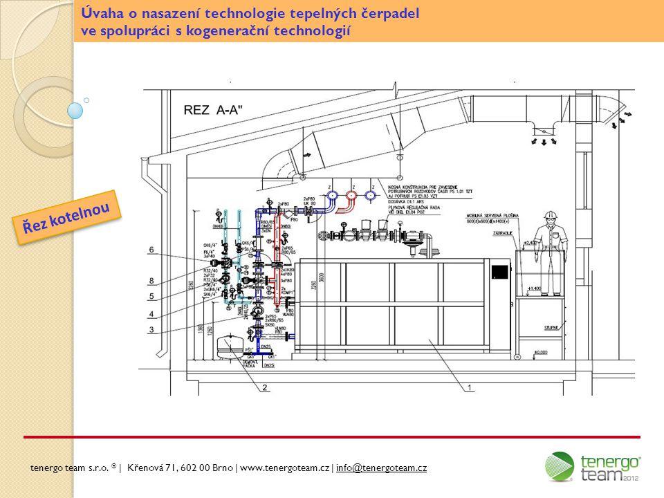 Úvaha o nasazení technologie tepelných čerpadel ve spolupráci s kogenerační technologií Řez kotelnou tenergo team s.r.o. ® | Křenová 71, 602 00 Brno |