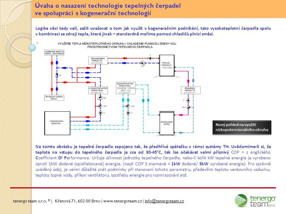 Úvaha o nasazení technologie tepelných čerpadel ve spolupráci s kogenerační technologií Logika věci tedy velí, začít uvažovat o tom jak využít v kogen
