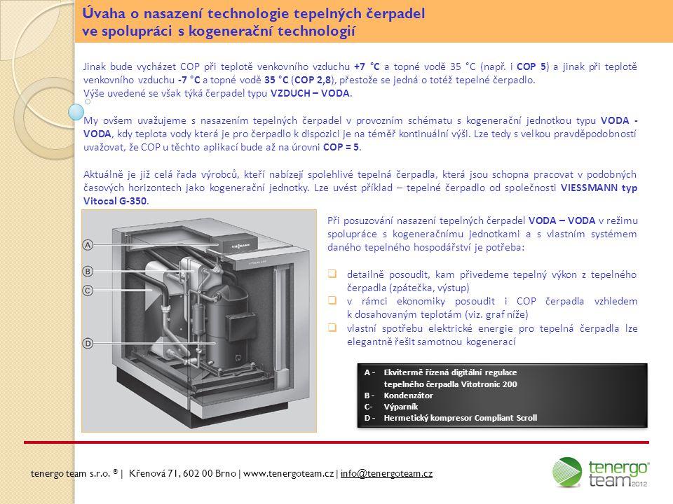 Úvaha o nasazení technologie tepelných čerpadel ve spolupráci s kogenerační technologií Jinak bude vycházet COP při teplotě venkovního vzduchu +7 °C a