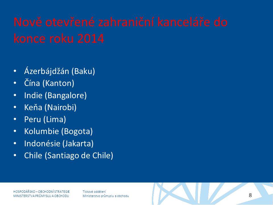 Tiskové oddělení Ministerstvo průmyslu a obchodu HOSPODÁŘSKO – OBCHODNÍ STRATEGIE MINISTERSTVA PRŮMYSLU A OBCHODU 8 Nově otevřené zahraniční kanceláře do konce roku 2014 Ázerbájdžán (Baku) Čína (Kanton) Indie (Bangalore) Keňa (Nairobi) Peru (Lima) Kolumbie (Bogota) Indonésie (Jakarta) Chile (Santiago de Chile)
