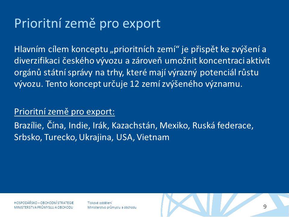 """Tiskové oddělení Ministerstvo průmyslu a obchodu HOSPODÁŘSKO – OBCHODNÍ STRATEGIE MINISTERSTVA PRŮMYSLU A OBCHODU 9 Prioritní země pro export Hlavním cílem konceptu """"prioritních zemí je přispět ke zvýšení a diverzifikaci českého vývozu a zároveň umožnit koncentraci aktivit orgánů státní správy na trhy, které mají výrazný potenciál růstu vývozu."""