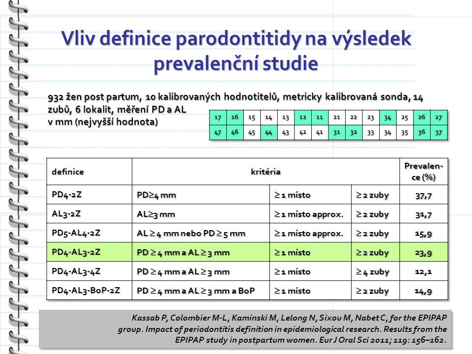 Vliv definice parodontitidy na výsledek prevalenční studie Kassab P, Colombier M-L, Kaminski M, Lelong N, Sixou M, Nabet C, for the EPIPAP group.