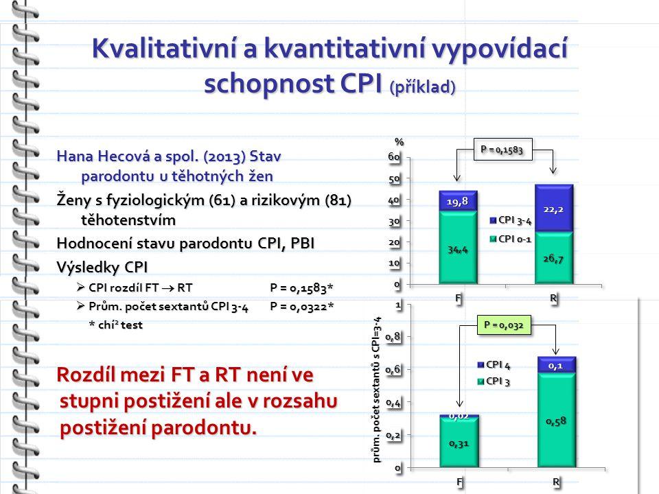 Kvalitativní a kvantitativní vypovídací schopnost CPI (příklad) Hana Hecová a spol.