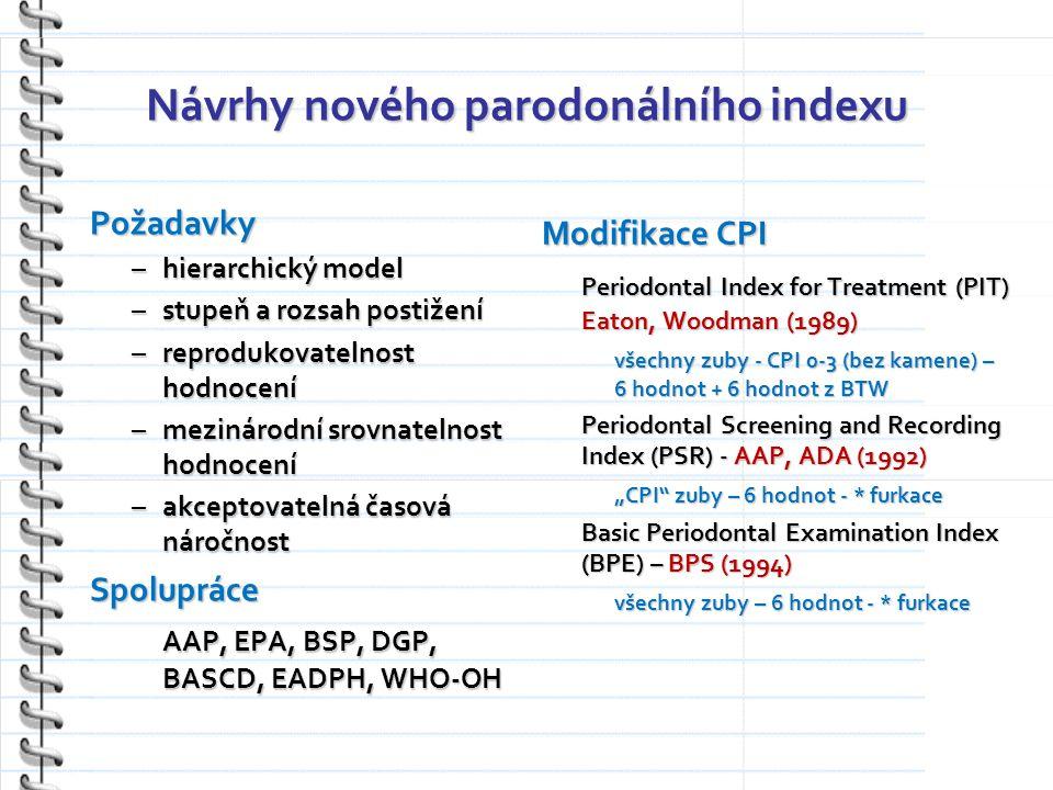 """Návrhy nového parodonálního indexu Požadavky –hierarchický model –stupeň a rozsah postižení –reprodukovatelnost hodnocení –mezinárodní srovnatelnost hodnocení –akceptovatelná časová náročnost Spolupráce AAP, EPA, BSP, DGP, BASCD, EADPH, WHO-OH Modifikace CPI Periodontal Index for Treatment (PIT) Eaton, Woodman (1989) všechny zuby - CPI 0-3 (bez kamene) – 6 hodnot + 6 hodnot z BTW Periodontal Screening and Recording Index (PSR) - AAP, ADA (1992) """"CPI zuby – 6 hodnot - * furkace Basic Periodontal Examination Index (BPE) – BPS (1994) všechny zuby – 6 hodnot - * furkace"""