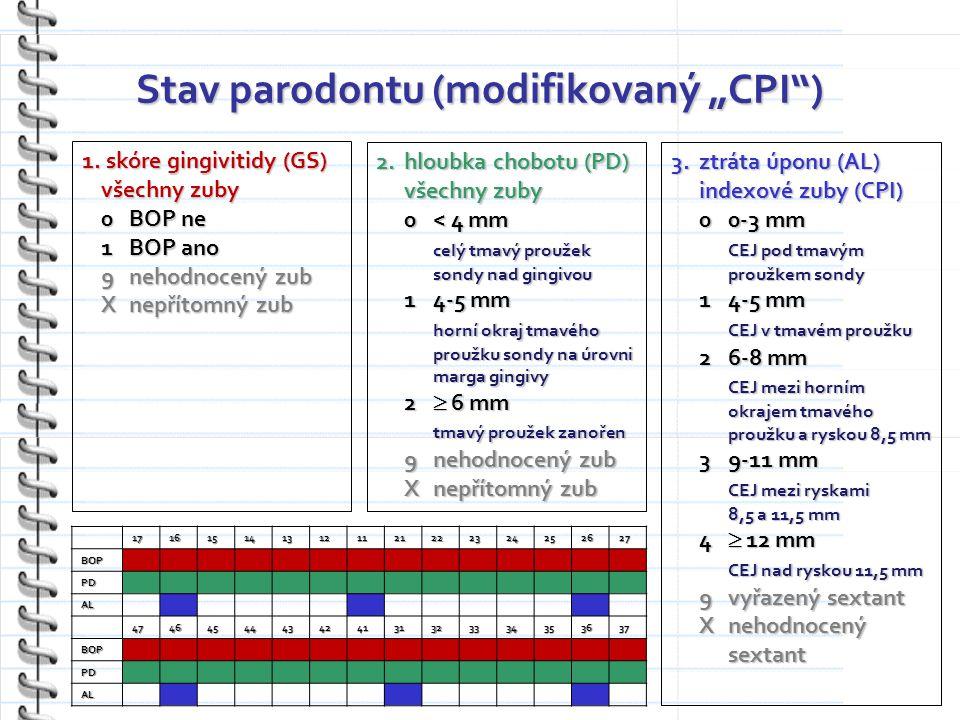 """Stav parodontu (modifikovaný """"CPI ) 1."""