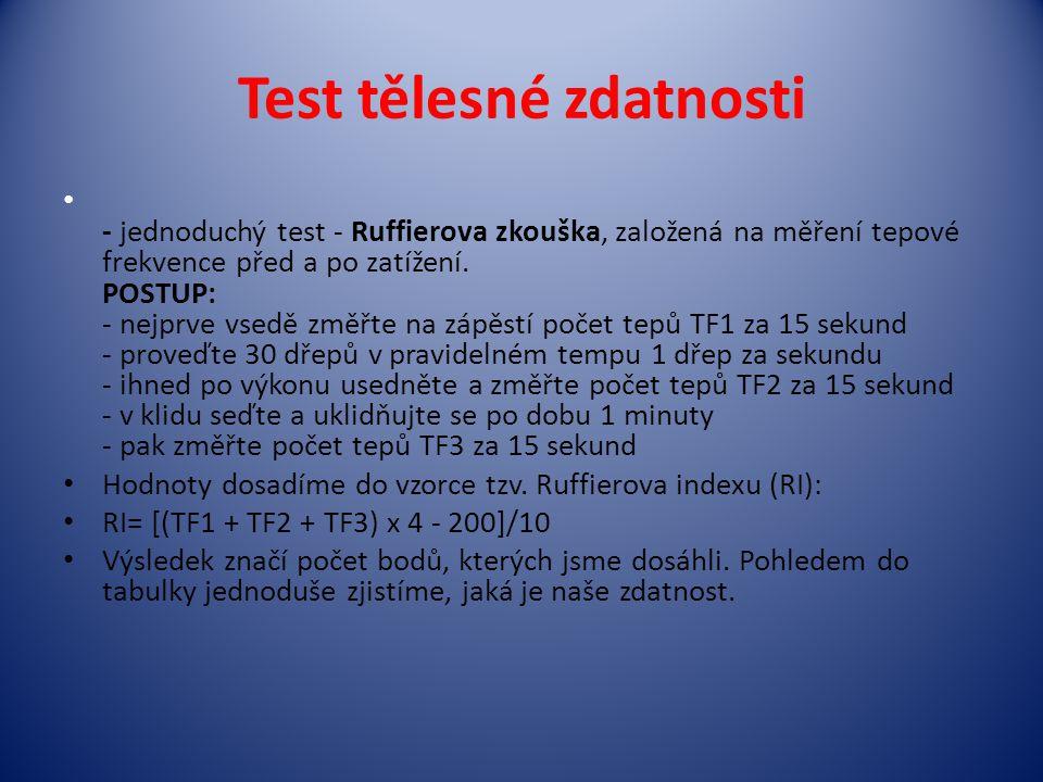 Test tělesné zdatnosti - jednoduchý test - Ruffierova zkouška, založená na měření tepové frekvence před a po zatížení. POSTUP: - nejprve vsedě změřte