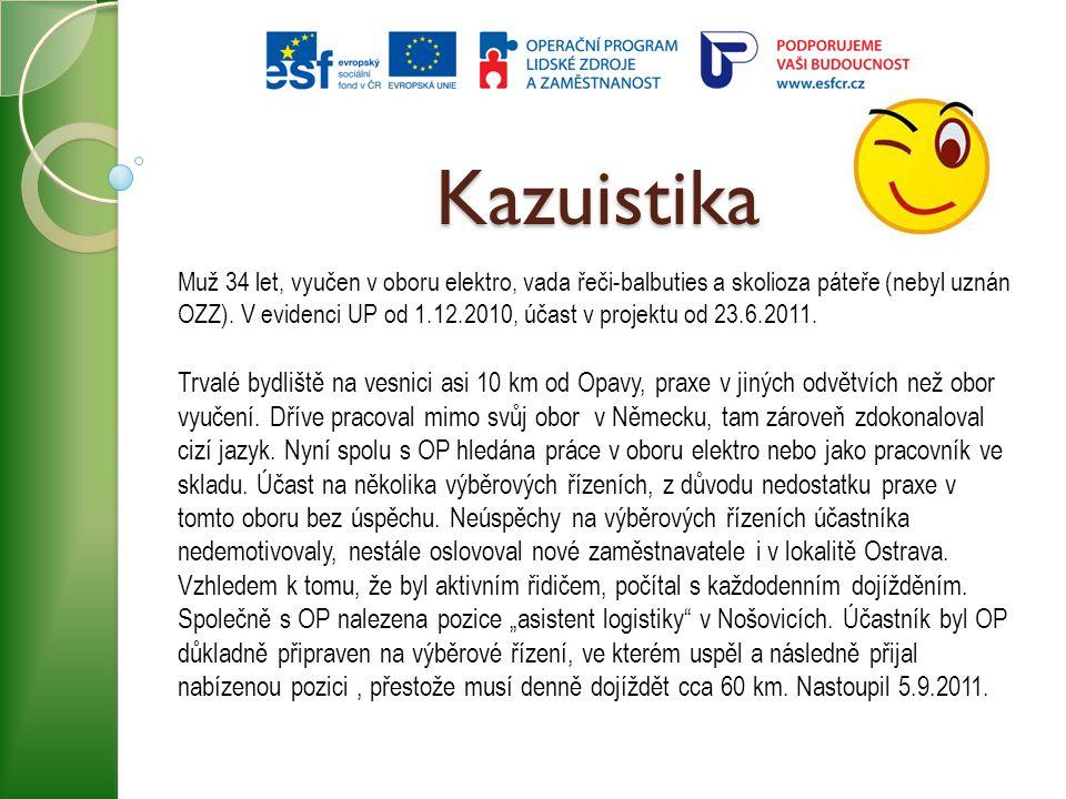 Kazuistika Muž 34 let, vyučen v oboru elektro, vada řeči-balbuties a skolioza páteře (nebyl uznán OZZ). V evidenci UP od 1.12.2010, účast v projektu o