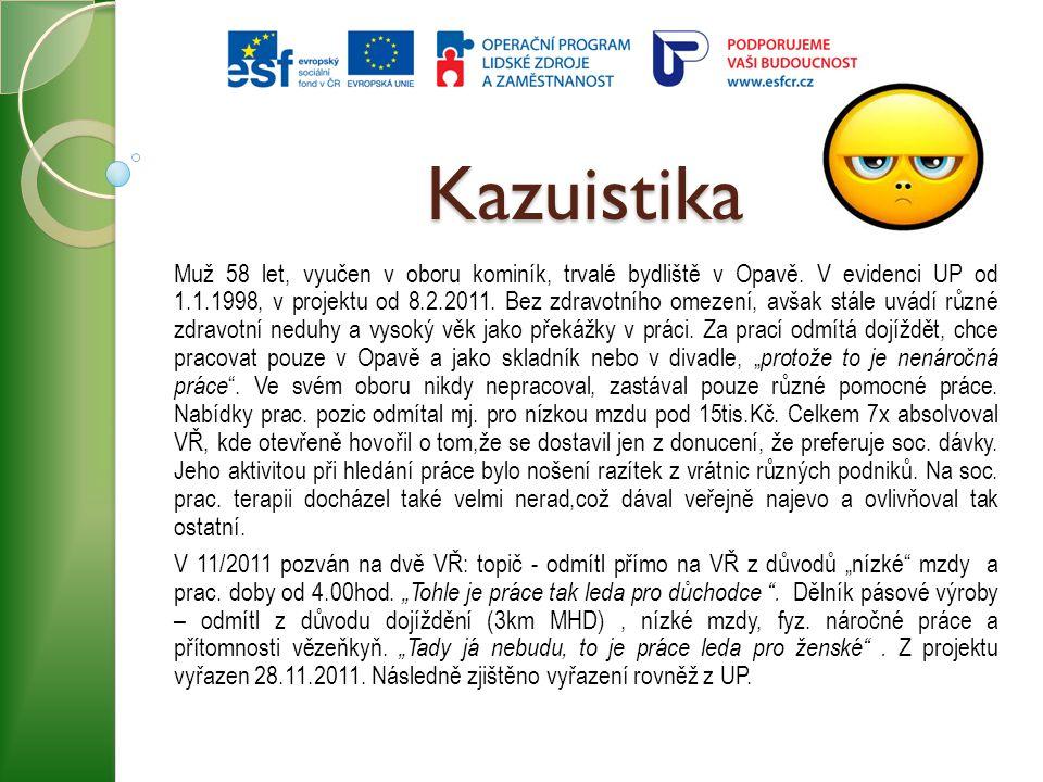 Kazuistika Muž 58 let, vyučen v oboru kominík, trvalé bydliště v Opavě. V evidenci UP od 1.1.1998, v projektu od 8.2.2011. Bez zdravotního omezení, av