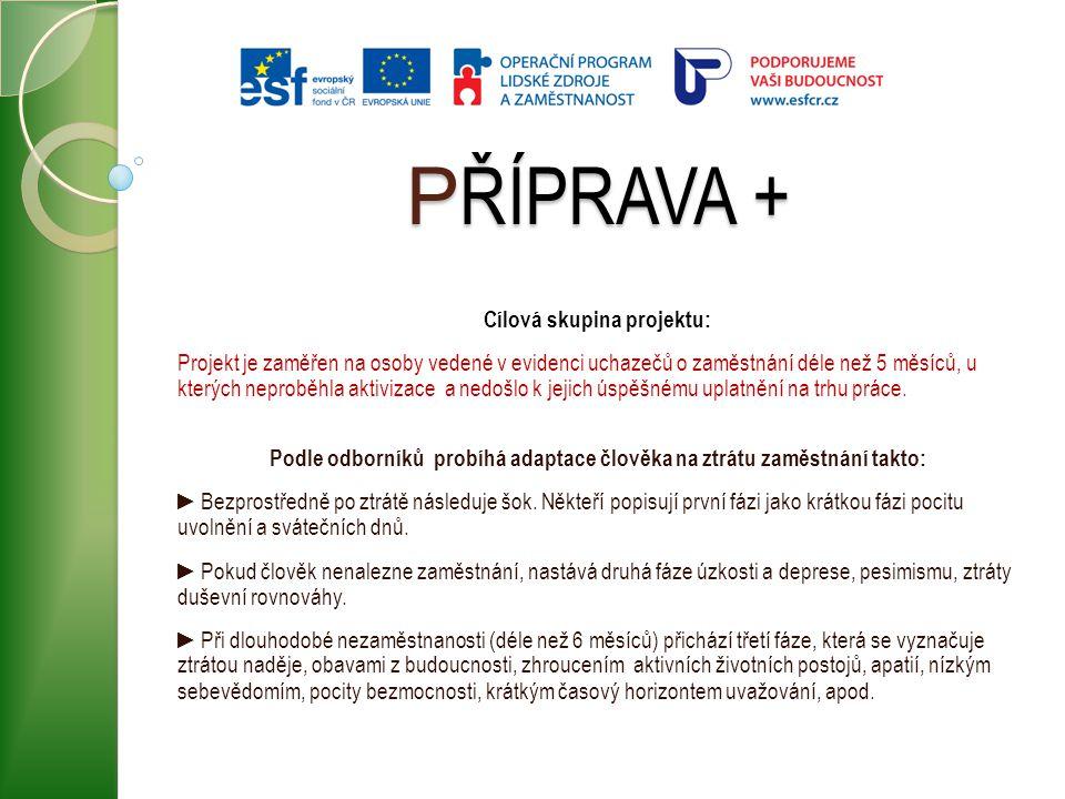 P ŘÍPRAVA + Cílová skupina projektu: Projekt je zaměřen na osoby vedené v evidenci uchazečů o zaměstnání déle než 5 měsíců, u kterých neproběhla aktiv