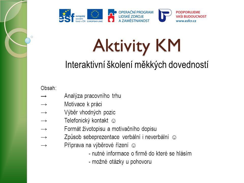 Aktivity KM Interaktivní školení měkkých dovedností Forma: → malé skupinky 3 – 4 účastníků důkladně promyšlené skladby ☺ →2 x týdně á 1,5 hod.