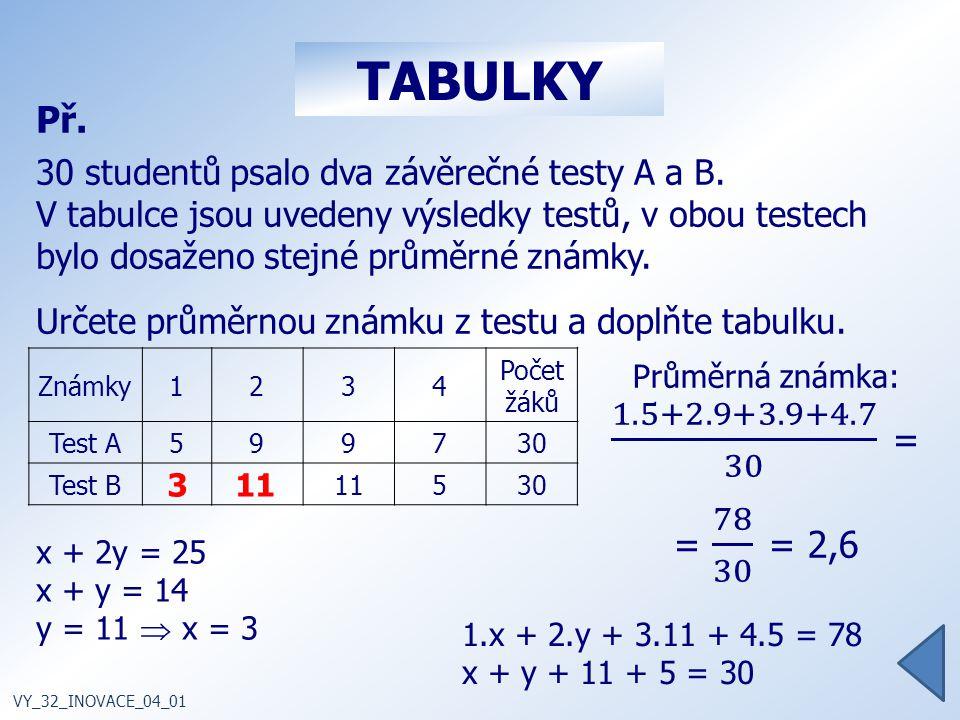 TABULKY Př.30 studentů psalo dva závěrečné testy A a B.