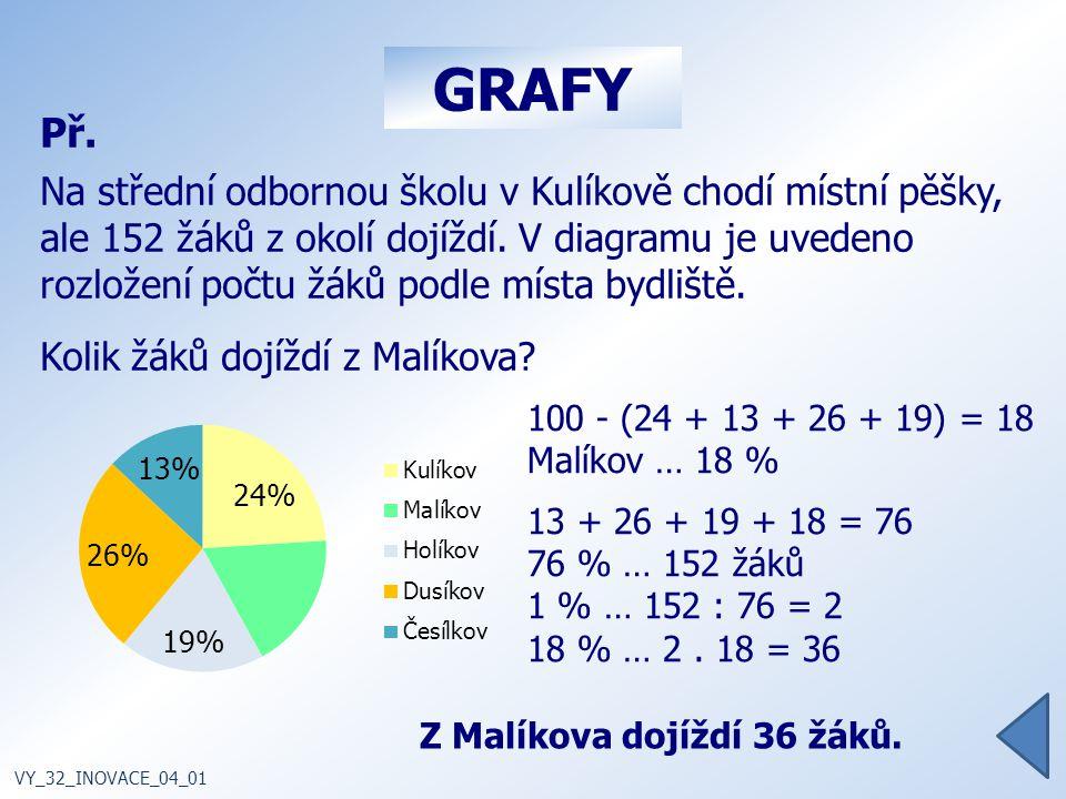 GRAFY Př.Na střední odbornou školu v Kulíkově chodí místní pěšky, ale 152 žáků z okolí dojíždí.
