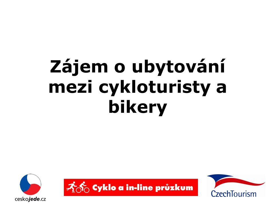 Zájem o ubytování mezi cykloturisty a bikery