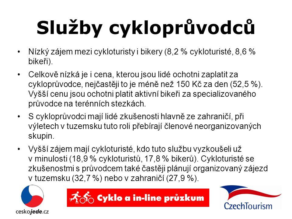 Služby cykloprůvodců Nízký zájem mezi cykloturisty i bikery (8,2 % cykloturisté, 8,6 % bikeři).