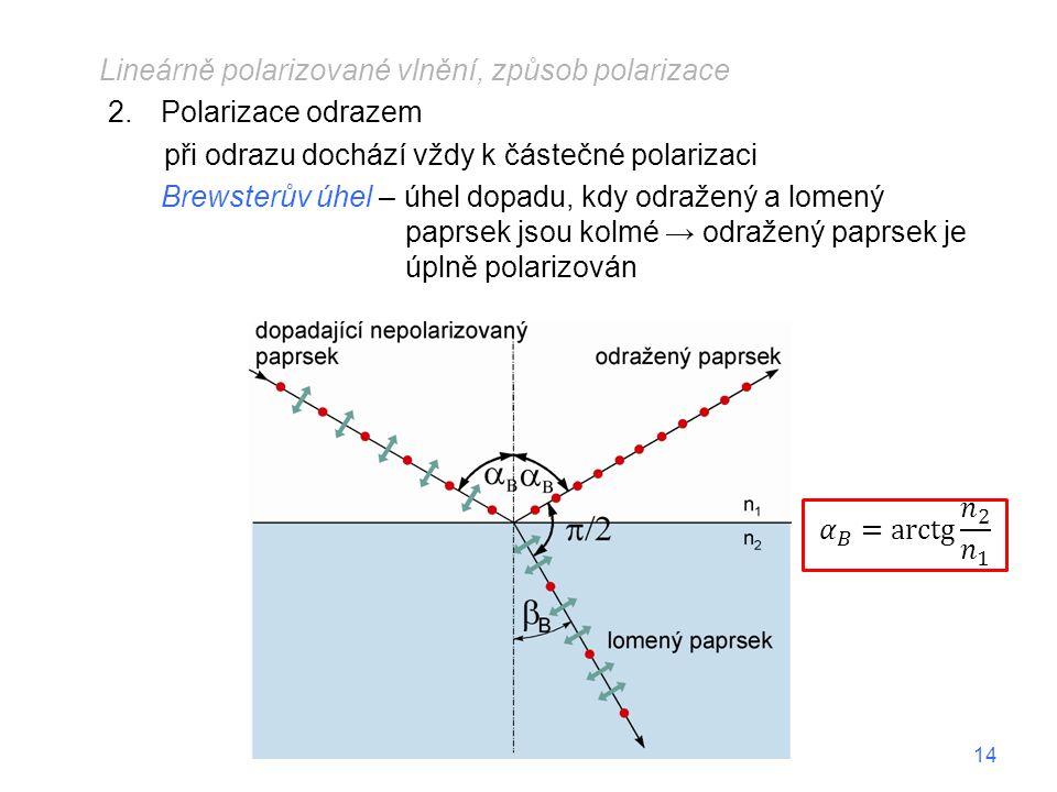 Lineárně polarizované vlnění, způsob polarizace 2.Polarizace odrazem při odrazu dochází vždy k částečné polarizaci Brewsterův úhel – úhel dopadu, kdy odražený a lomený paprsek jsou kolmé → odražený paprsek je úplně polarizován 14