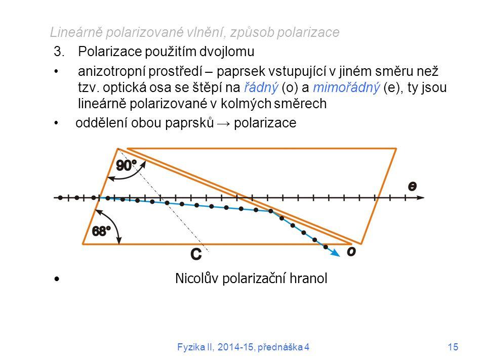 Lineárně polarizované vlnění, způsob polarizace 3.Polarizace použitím dvojlomu anizotropní prostředí – paprsek vstupující v jiném směru než tzv. optic
