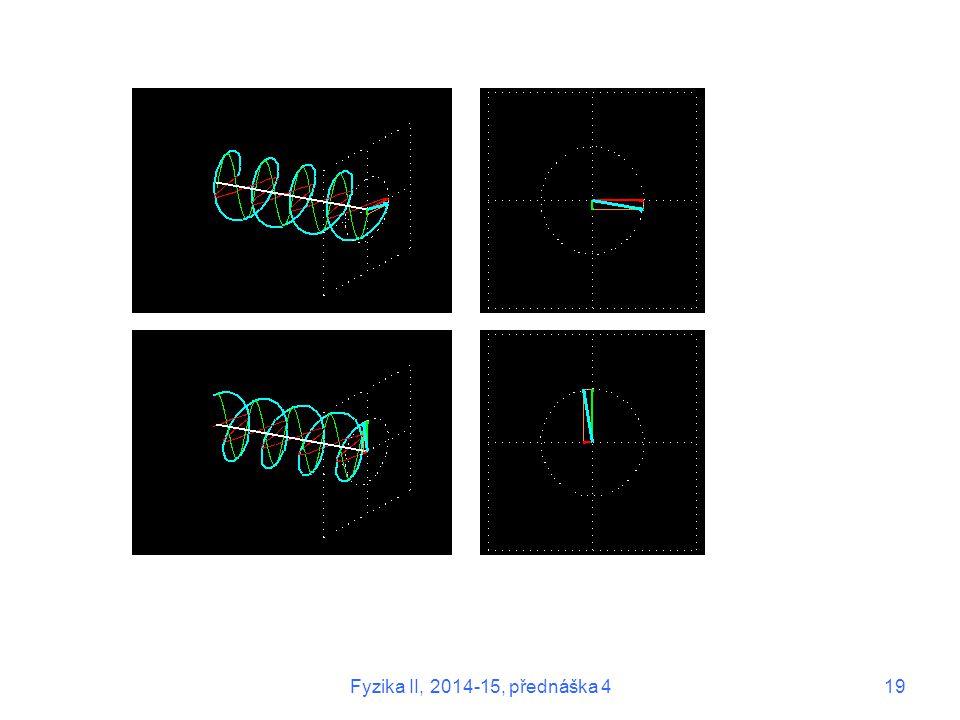 Fyzika II, 2014-15, přednáška 419