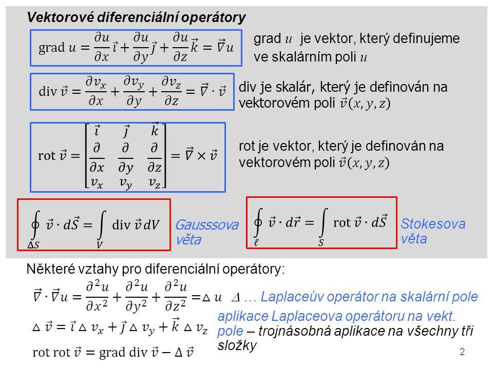 Gausssova věta Stokesova věta  … Laplaceův operátor na skalární pole 2 aplikace Laplaceova operátoru na vekt. pole – trojnásobná aplikace na všechny