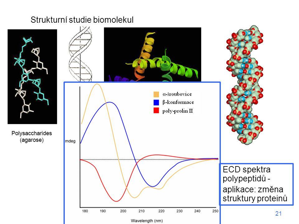 Strukturní studie biomolekul ECD spektra polypeptidů - aplikace: změna struktury proteinů 21