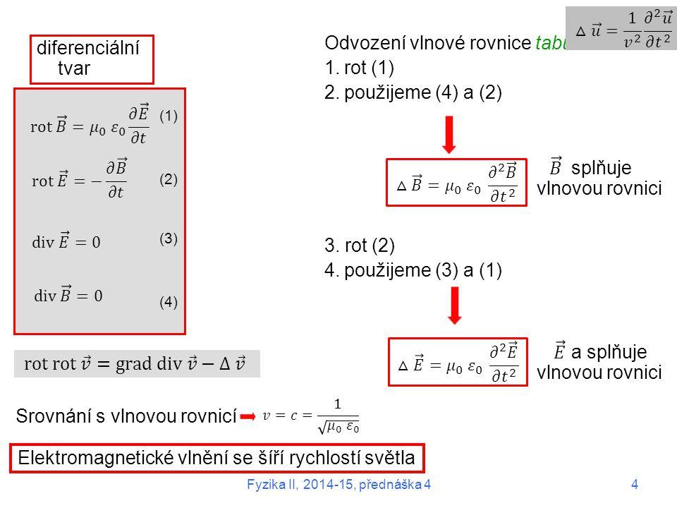diferenciální tvar (1) (2) (3) (4) Odvození vlnové rovnice tabule : 1.rot (1) 2.použijeme (4) a (2) 3.rot (2) 4.použijeme (3) a (1) Srovnání s vlnovou rovnicí Elektromagnetické vlnění se šíří rychlostí světla Fyzika II, 2014-15, přednáška 44