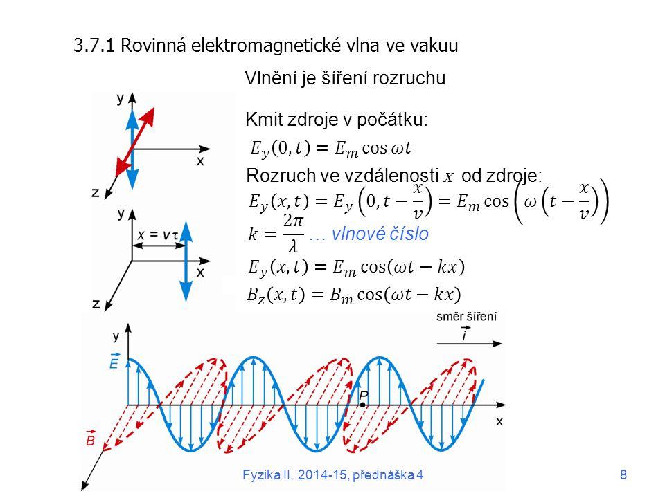 3.7.1 Rovinná elektromagnetické vlna ve vakuu … vlnové číslo Kmit zdroje v počátku: Rozruch ve vzdálenosti x od zdroje: Vlnění je šíření rozruchu Fyzika II, 2014-15, přednáška 48