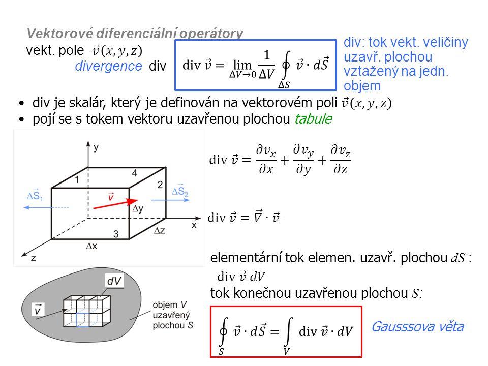 Vektorové diferenciální operátory divergence div elementární tok elemen. uzavř. plochou dS : tok konečnou uzavřenou plochou S : Gausssova věta vekt. p
