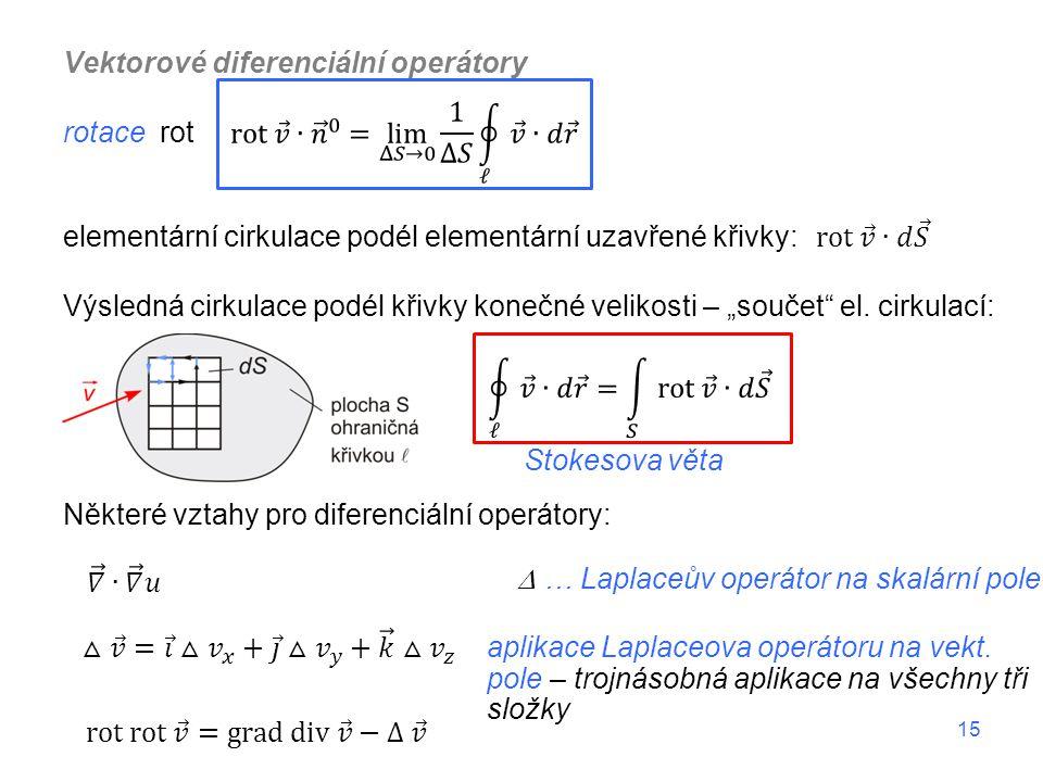 Vektorové diferenciální operátory rotace rot elementární cirkulace podél elementární uzavřené křivky: Výsledná cirkulace podél křivky konečné velikost