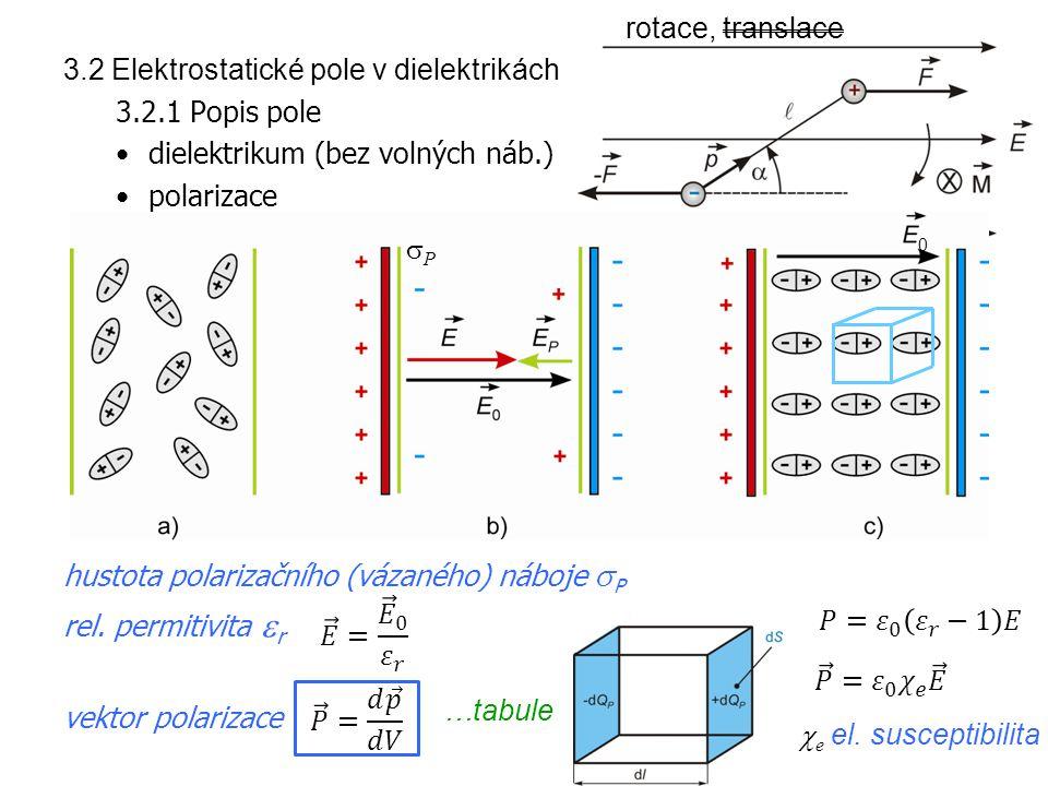 3.2 Elektrostatické pole v dielektrikách 3.2.1 Popis pole dielektrikum (bez volných náb.) polarizace hustota polarizačního (vázaného) náboje  P rel.