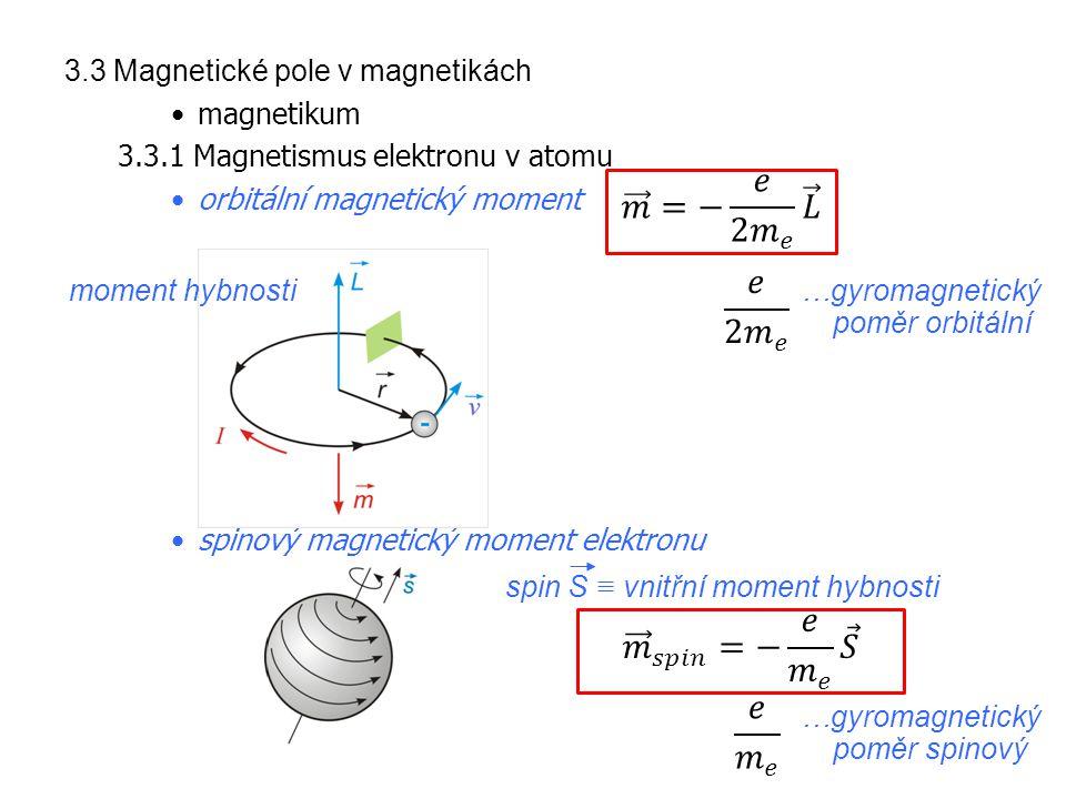 3.3 Magnetické pole v magnetikách Magnetický moment atomu D.